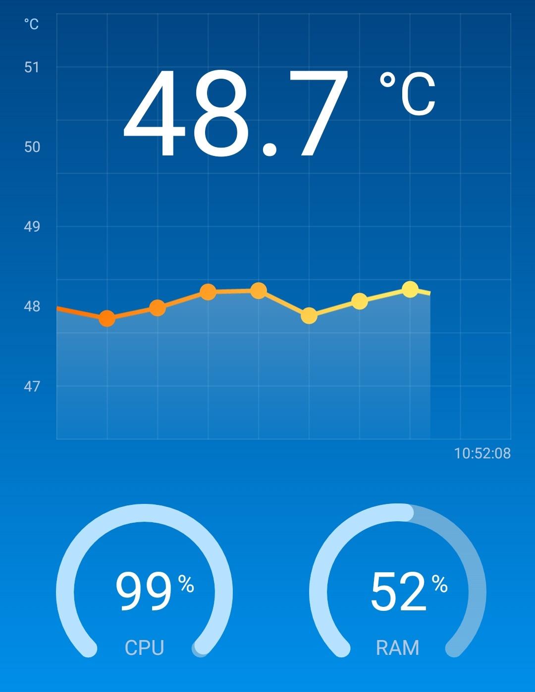 CPUに負荷をかけた後のスマホの温度