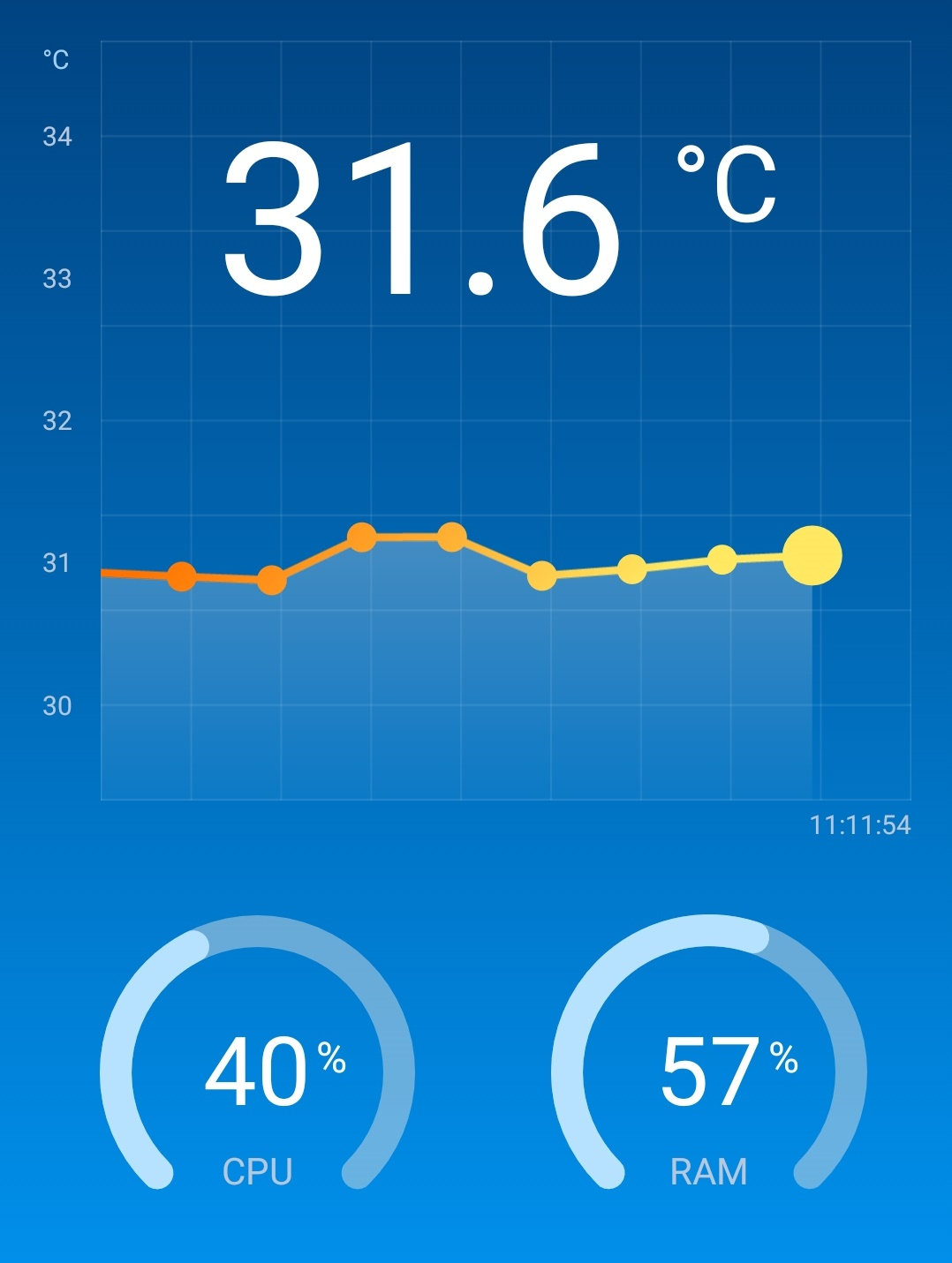 冷却後のスマホの温度