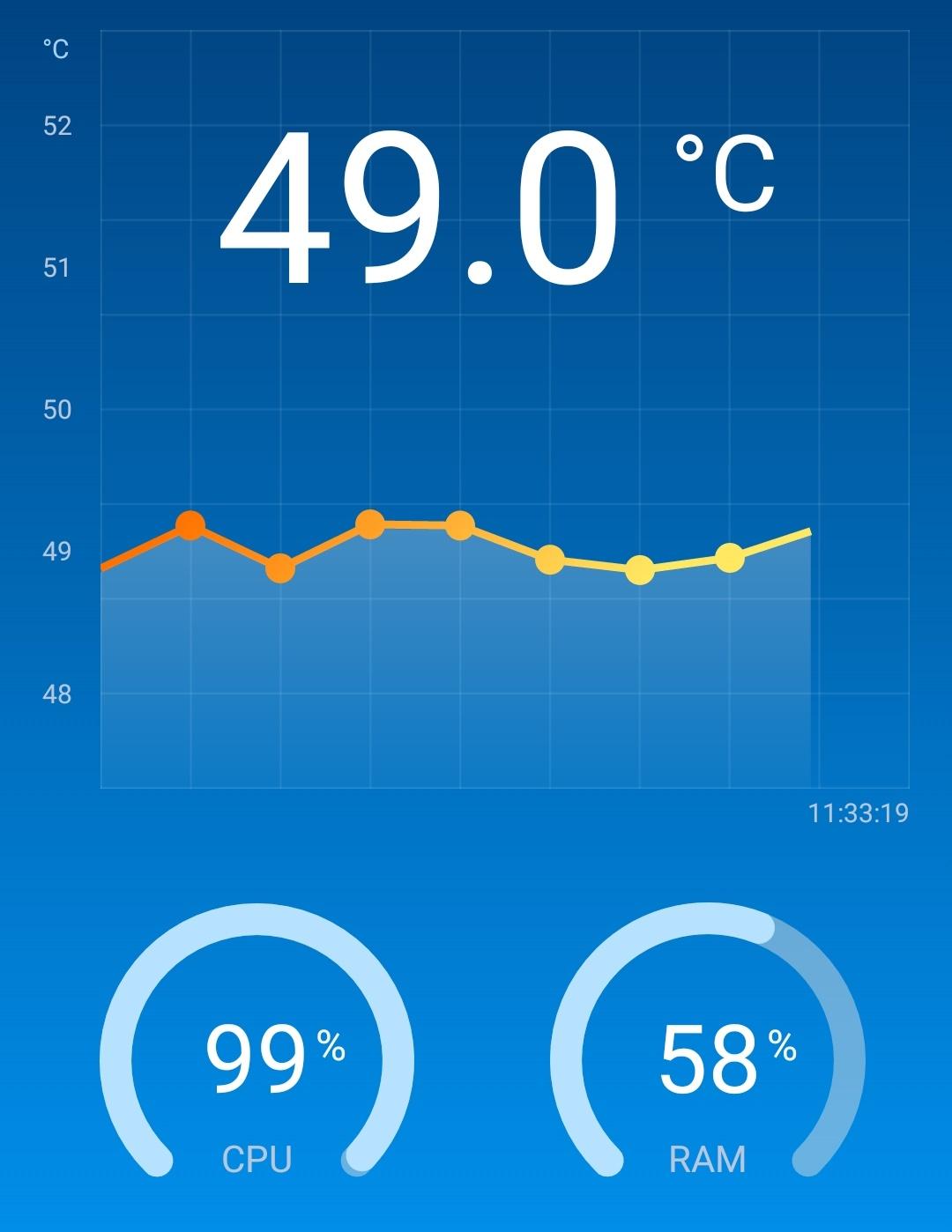冷却パッドを付けてスマホに負荷をかけた時の温度