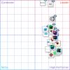 【21年最新】IDE(統合開発環境)とは?おすすめツールを比較、レビューを紹介