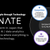 TOP | SIGNATE - Data Science Competition